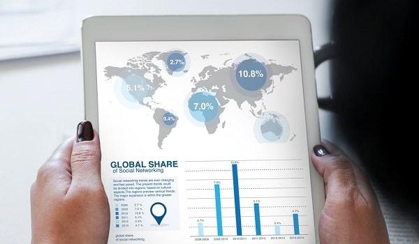 Ưu Điểm Vượt Trội Của Video Marketing Trong Công Cuộc Xây Dựng Thương Hiệu